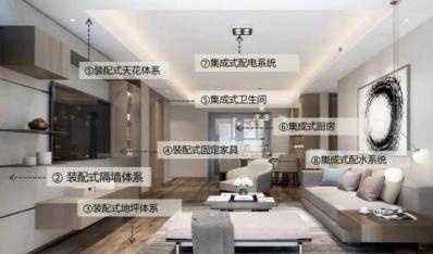 浙江省工程建设标准《装配式内装评价标准》(报批稿)